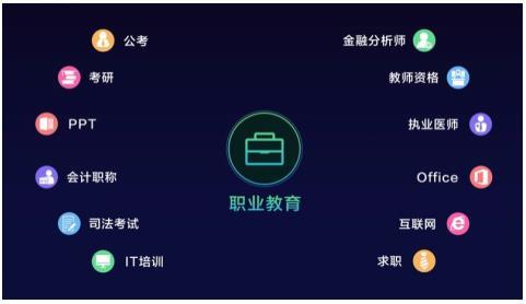 教育部发布《2017年中国互联网学习白皮书》_职业教育信息化发展加速