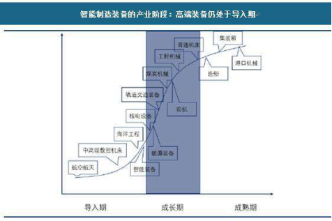新光圆成百亿收购中国传动,完成高端制造业的转型