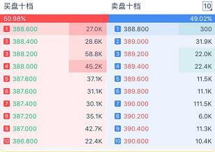 寰盈证券港美股研究:如何玩转日内融