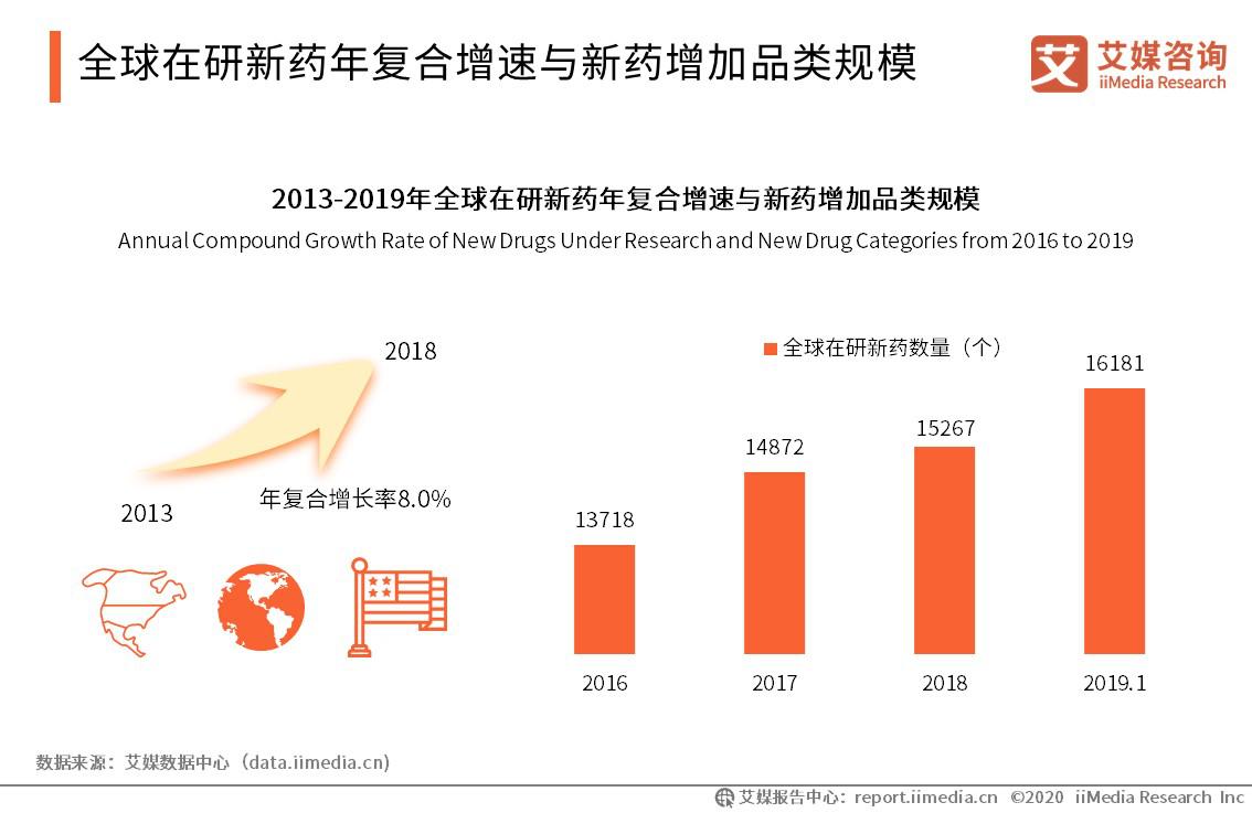 中国细胞生物产业生态逐步规范成型,华夏源发力前沿生物科技
